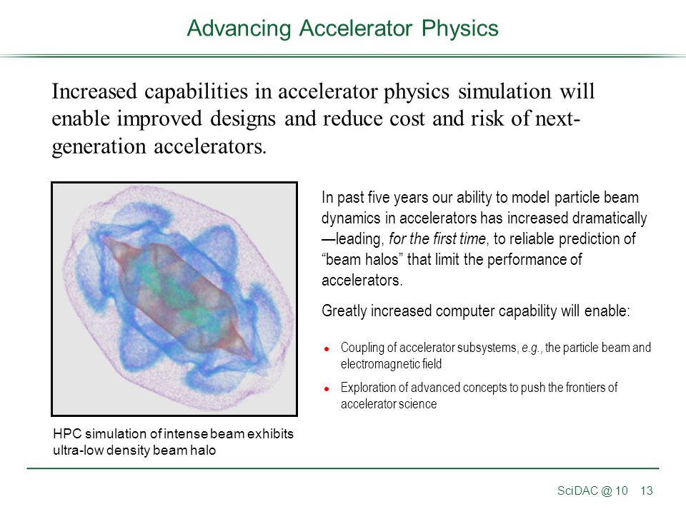 Advancing Accelerator Physics