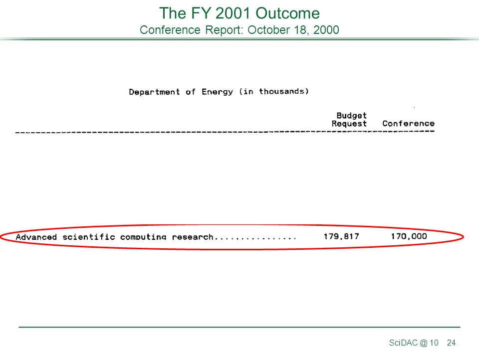 The FY 2001 Outcome Conference Report: October 18, 2000