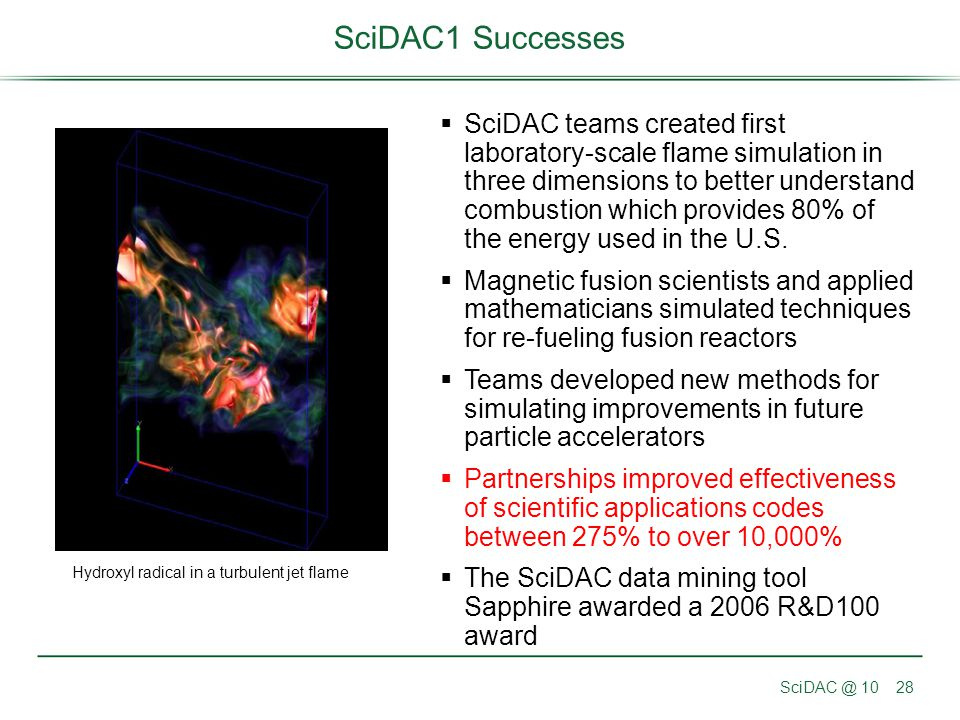 SciDAC1 Successes