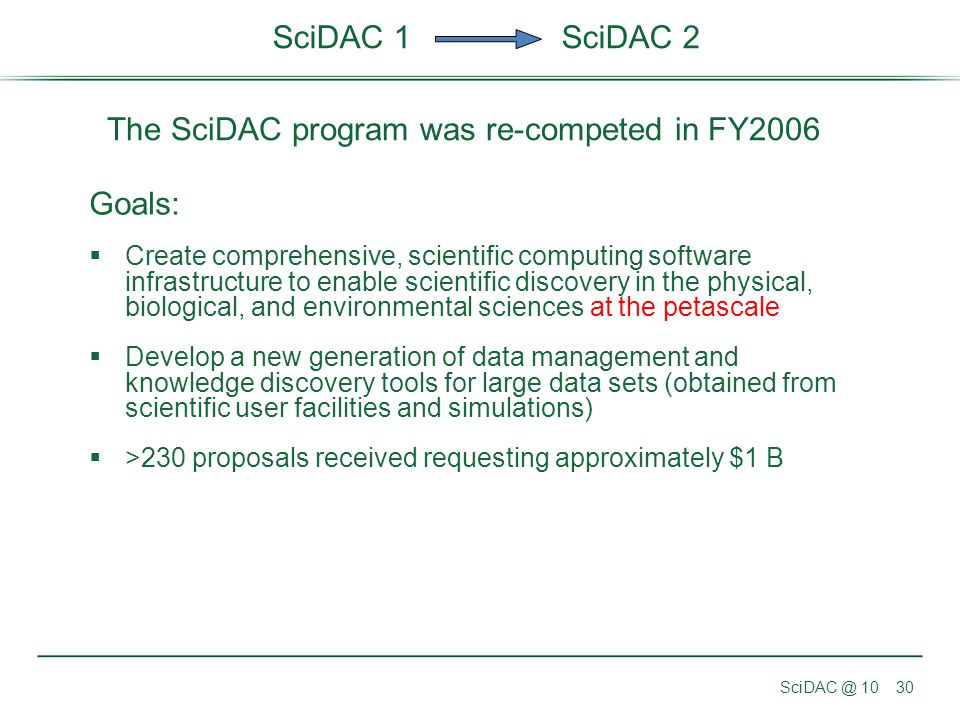 The SciDAC program was re-competed in FY2006