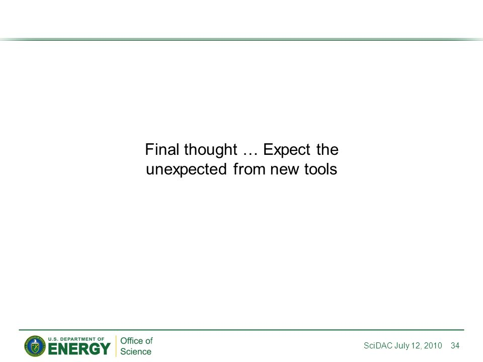 Final thought … Expect the unexpected from new tools