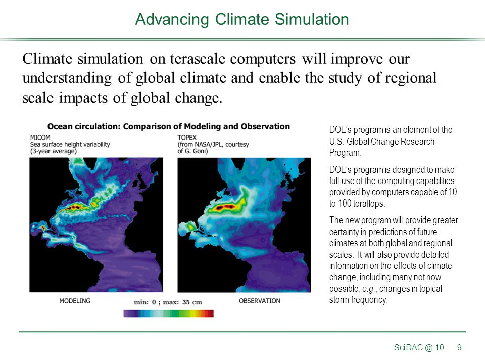 Advancing Climate Simulation