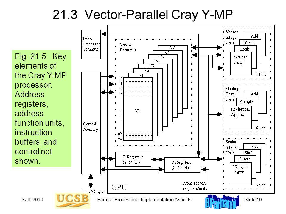 21.3 Vector-Parallel Cray Y-MP