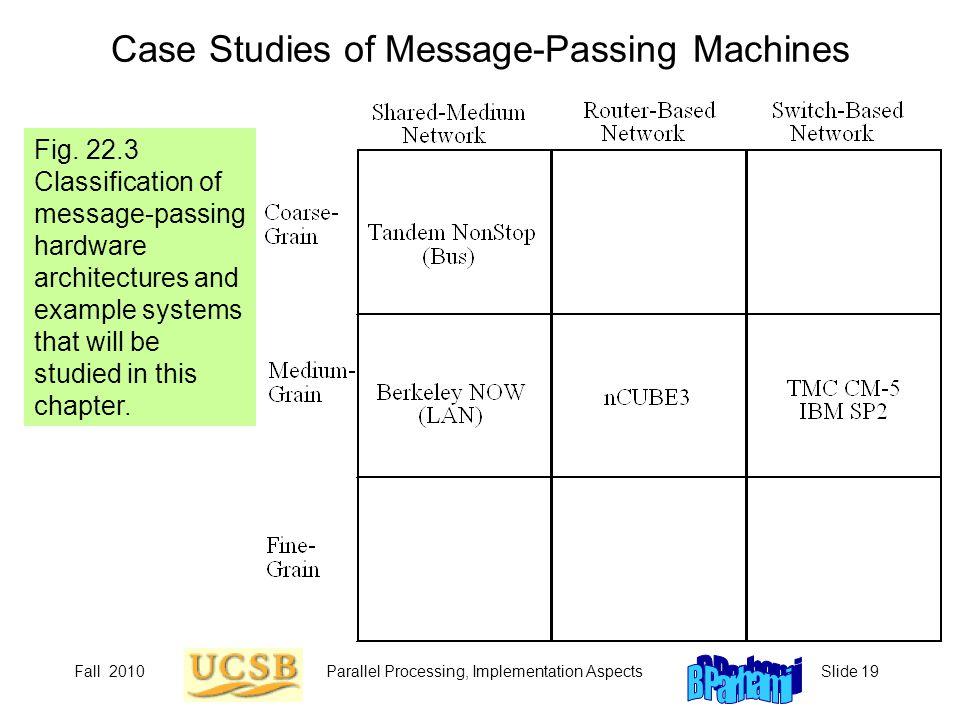 Case Studies of Message-Passing Machines