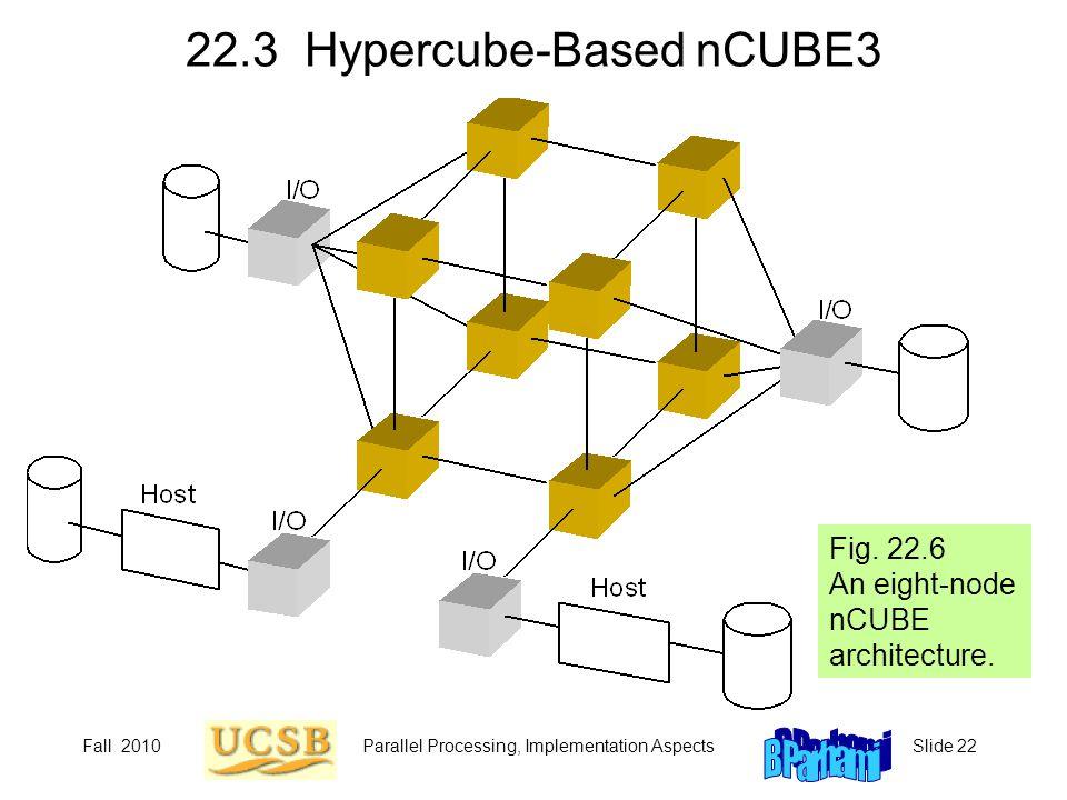 22.3 Hypercube-Based nCUBE3