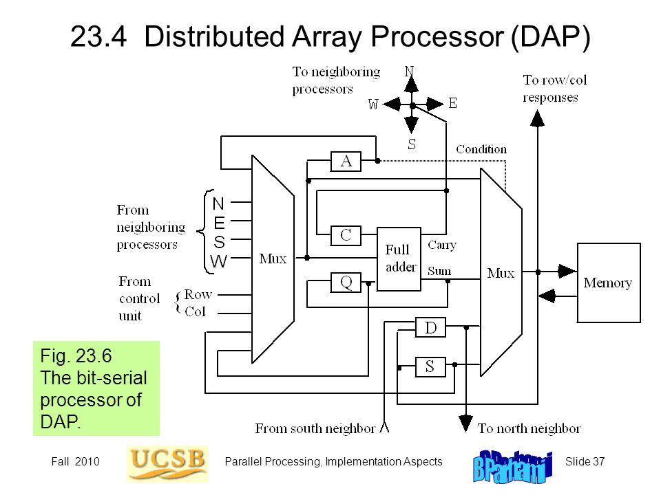 23.4 Distributed Array Processor (DAP)
