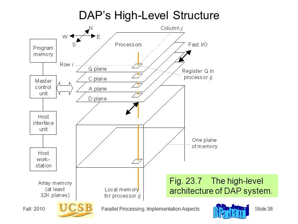 DAP's High-Level Structure