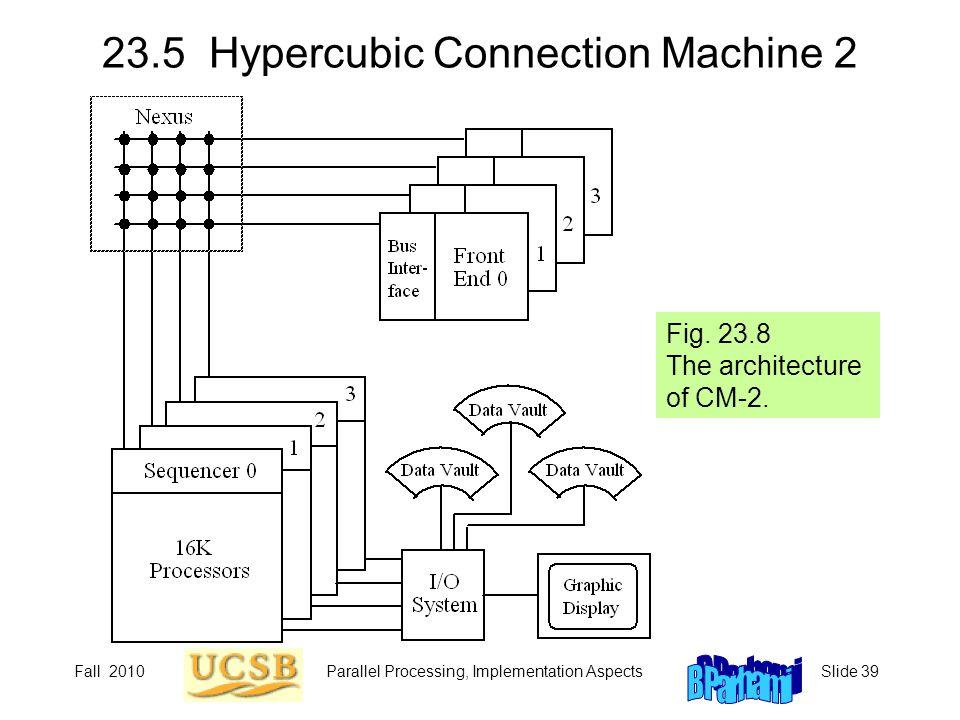 23.5 Hypercubic Connection Machine 2