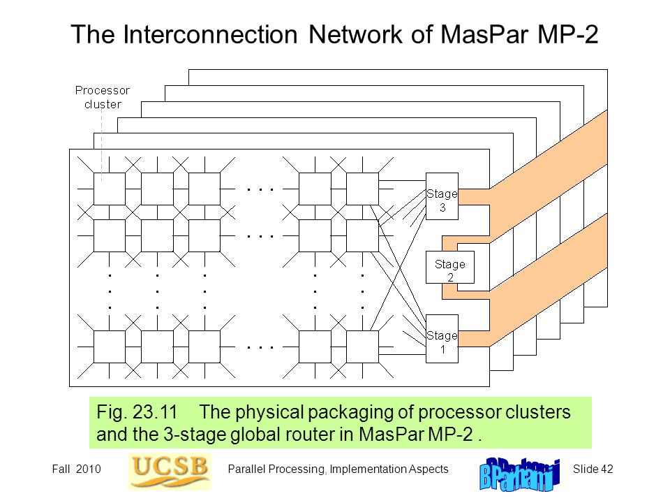 The Interconnection Network of MasPar MP-2