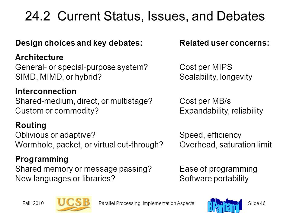 24.2 Current Status, Issues, and Debates