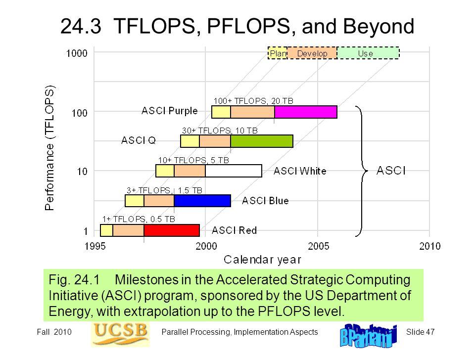 24.3 TFLOPS, PFLOPS, and Beyond