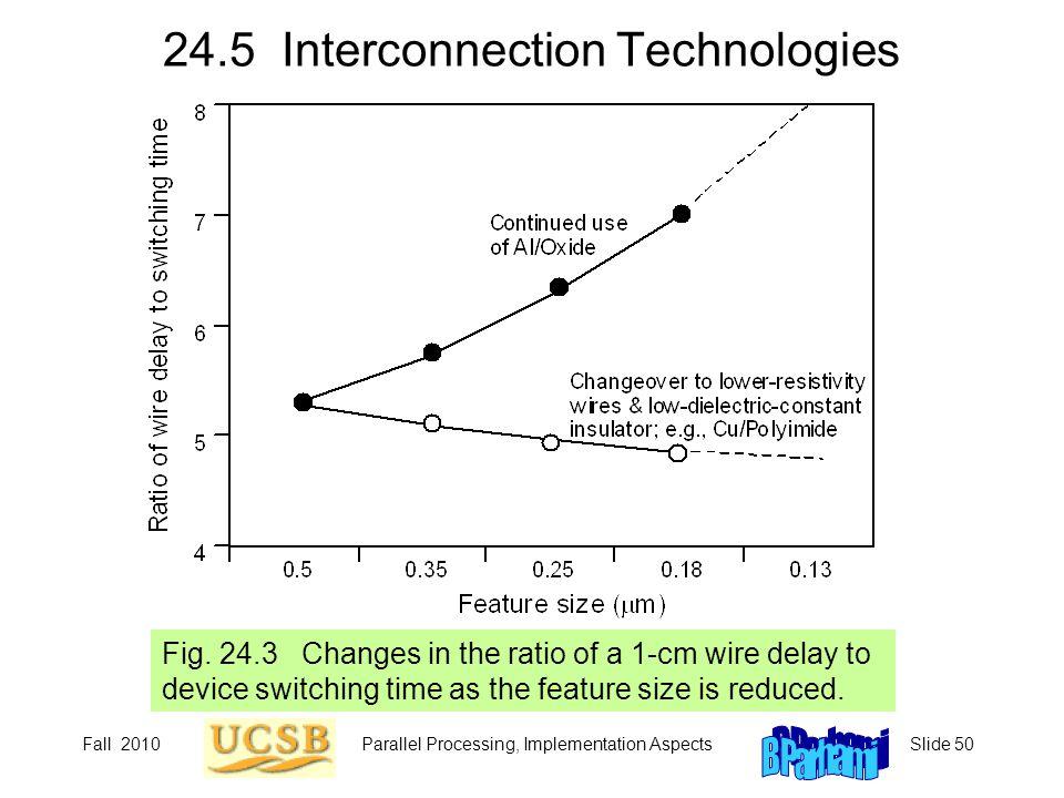 24.5 Interconnection Technologies