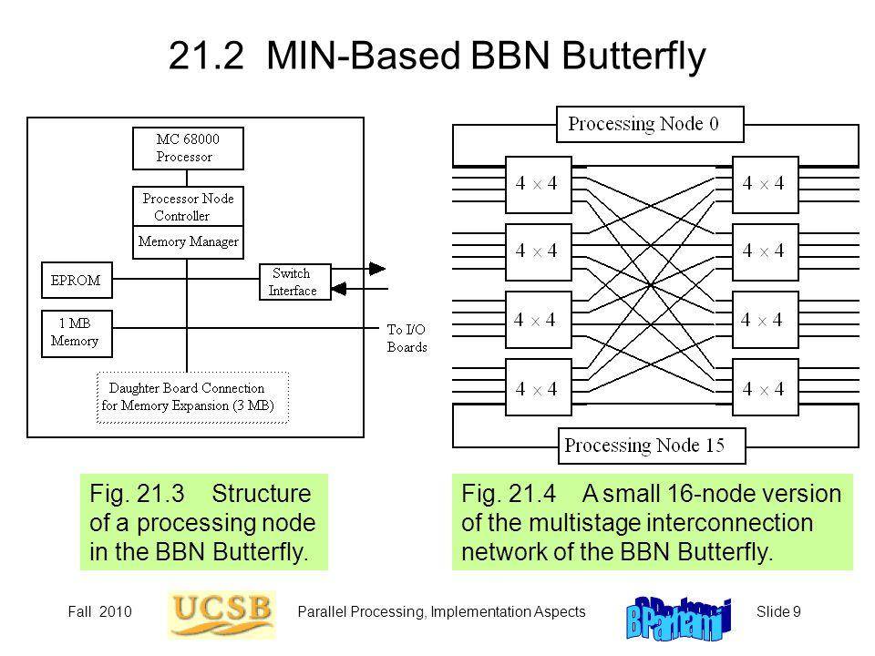 21.2 MIN-Based BBN Butterfly