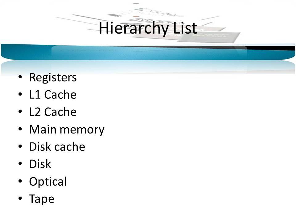 Hierarchy List Registers L1 Cache L2 Cache Main memory Disk cache Disk