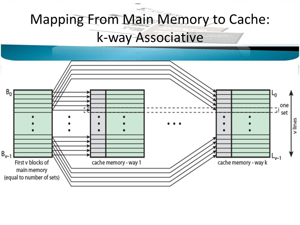 Mapping From Main Memory to Cache: k-way Associative