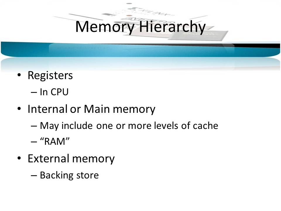 Memory Hierarchy Registers Internal or Main memory External memory