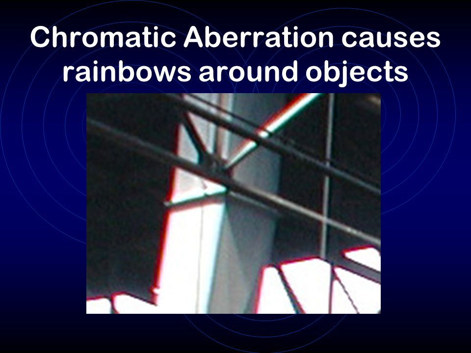 Chromatic Aberration causes rainbows around objects