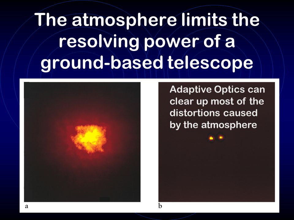 The atmosphere limits the resolving power of a ground-based telescope