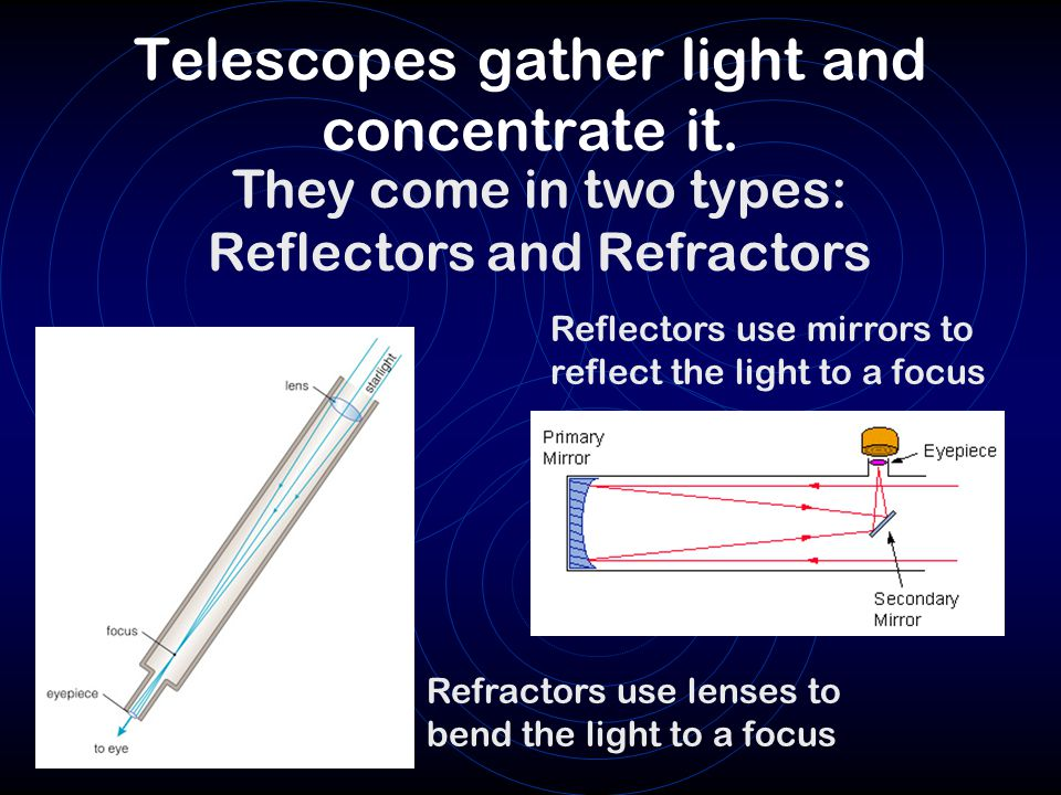 Telescopes gather light and concentrate it.