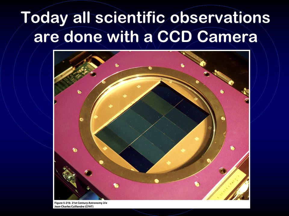 Today all scientific observations are done with a CCD Camera
