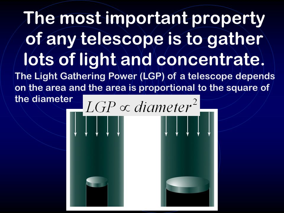 The most important property of any telescope is to gather lots of light and concentrate.