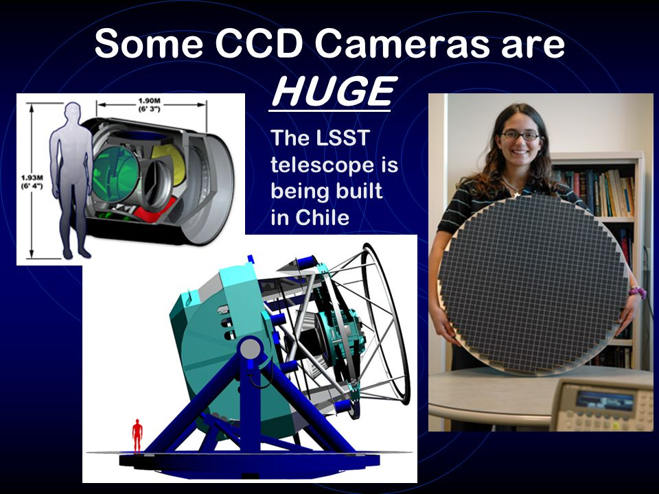 Some CCD Cameras are HUGE