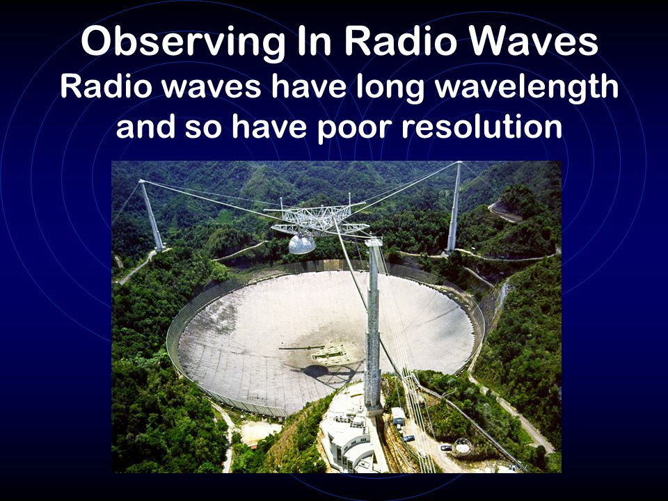 Observing In Radio Waves