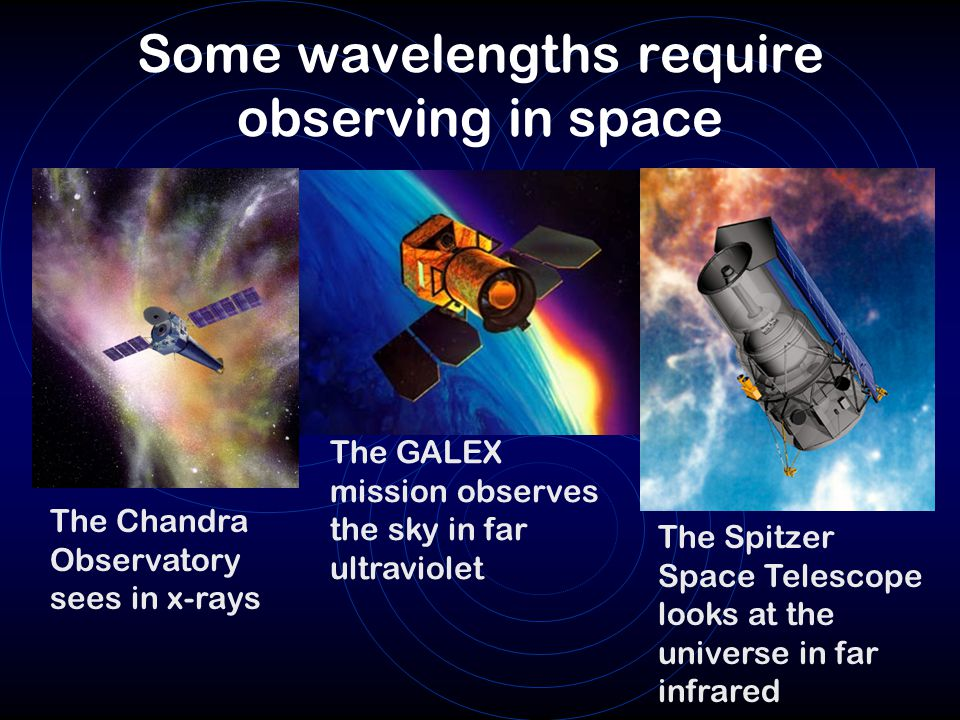 Some wavelengths require observing in space