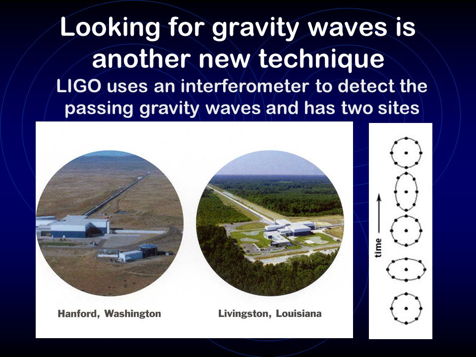 Looking for gravity waves is another new technique