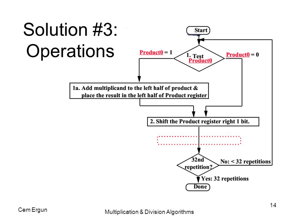 Solution #3: Operations