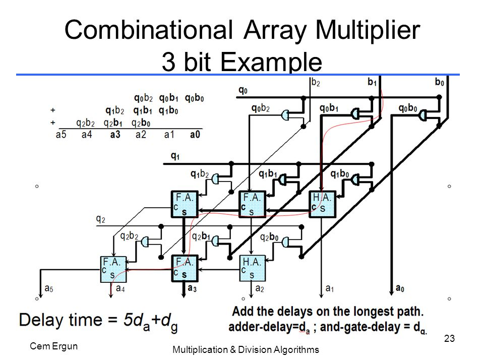 Combinational Array Multiplier 3 bit Example