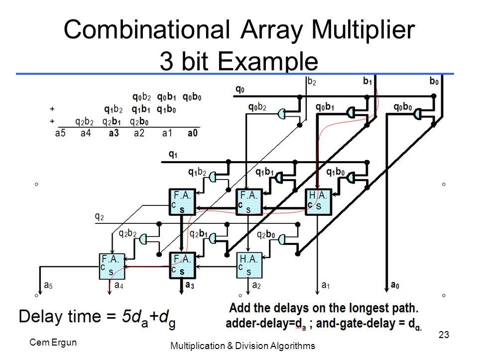 Combinational Array Multiplier 3 bit Example