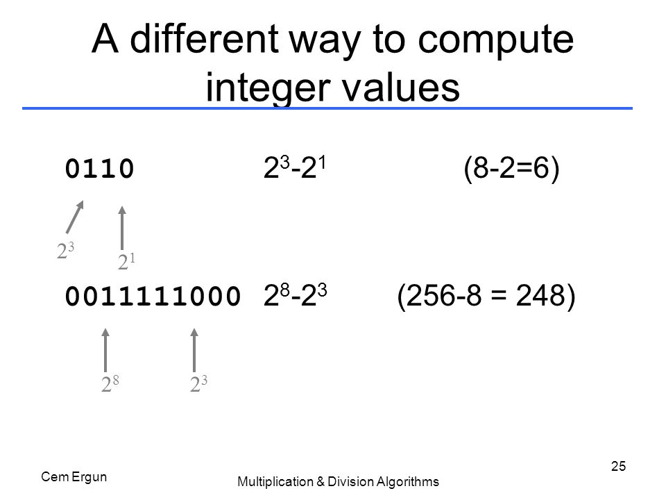 A different way to compute integer values