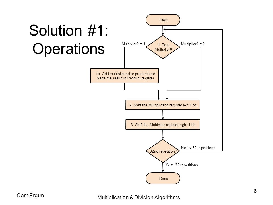 Solution #1: Operations