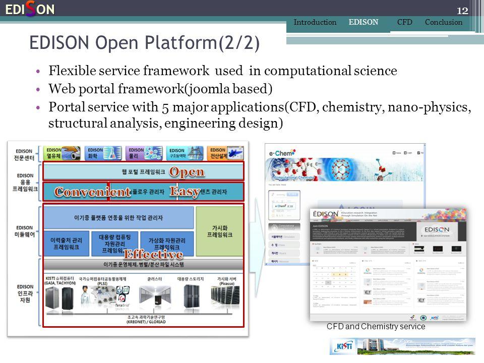 EDISON Open Platform(2/2)