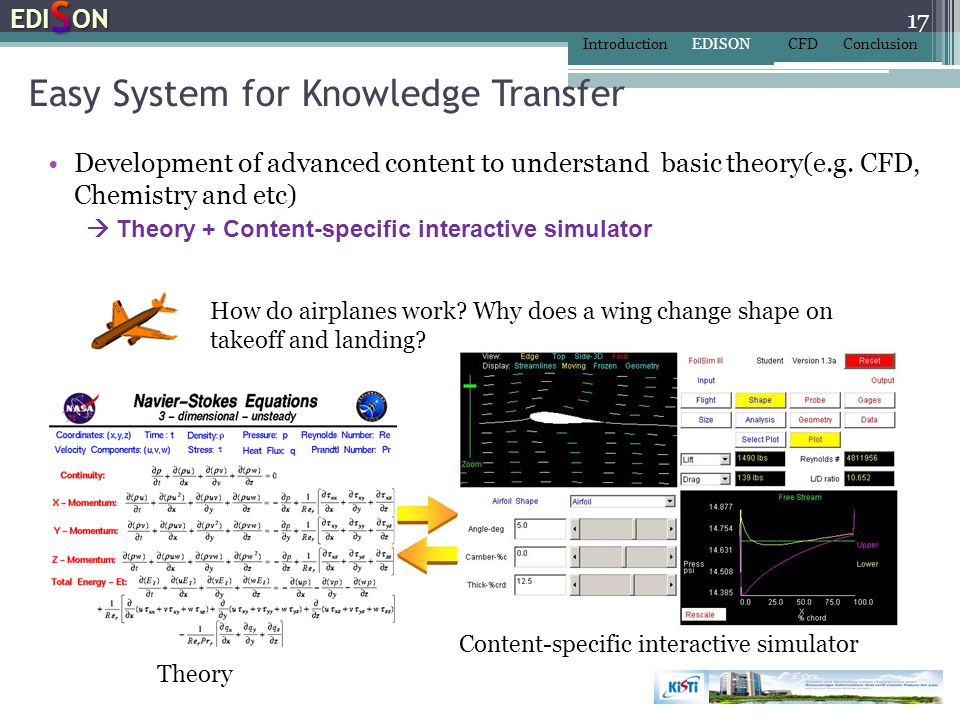 Easy System for Knowledge Transfer