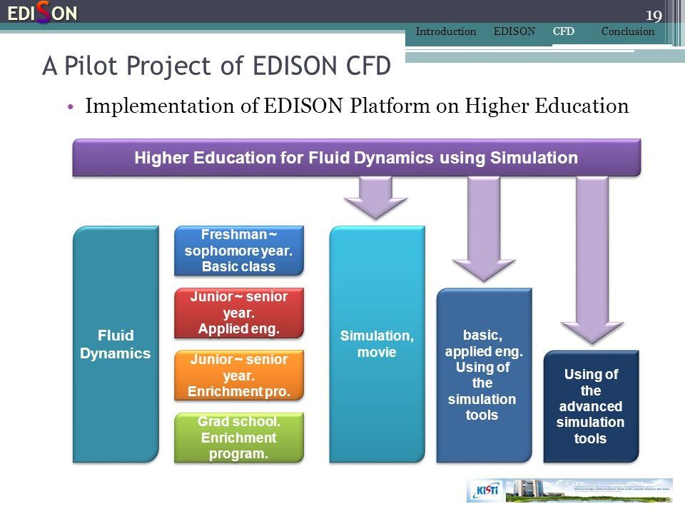 A Pilot Project of EDISON CFD