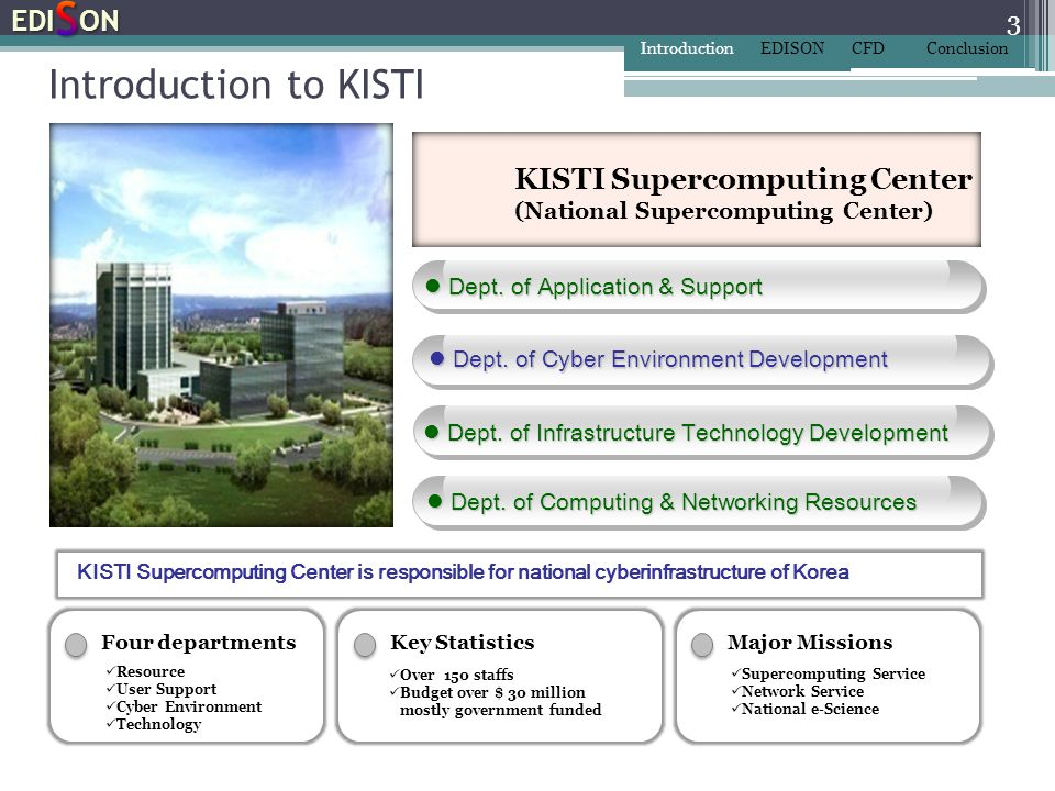 Introduction to KISTI EDISON KISTI Supercomputing Center