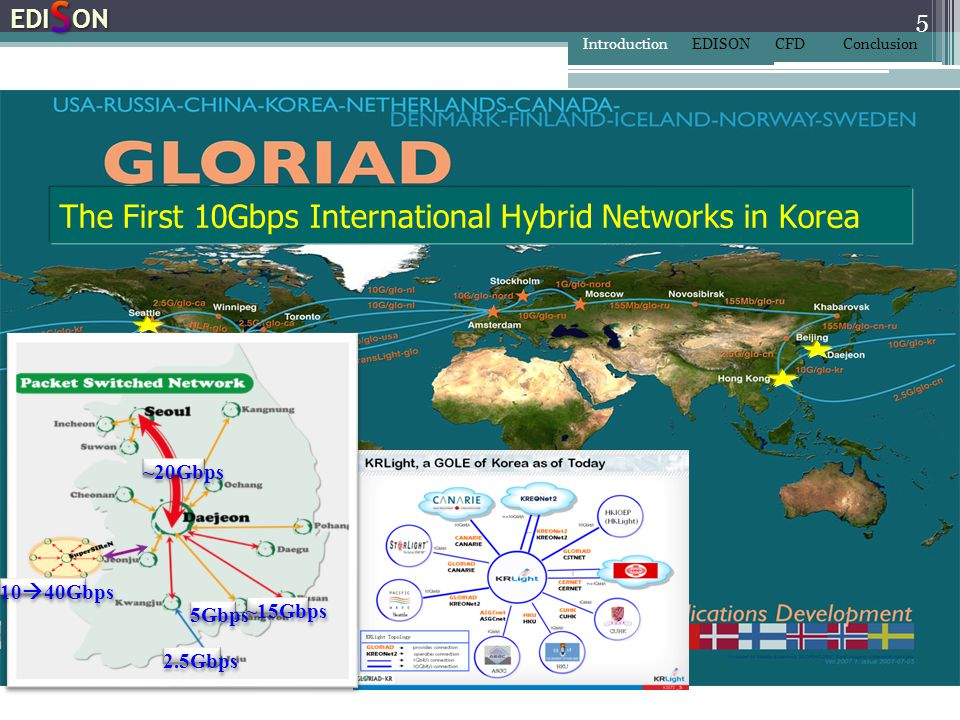 The First 10Gbps International Hybrid Networks in Korea
