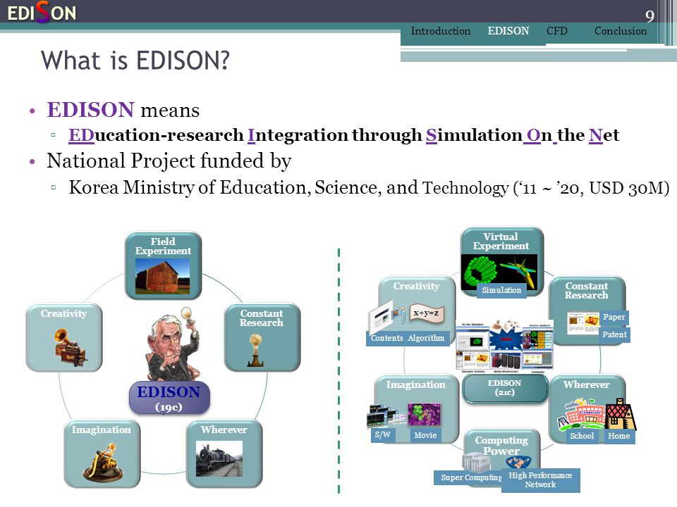 What is EDISON EDISON means National Project funded by EDISON