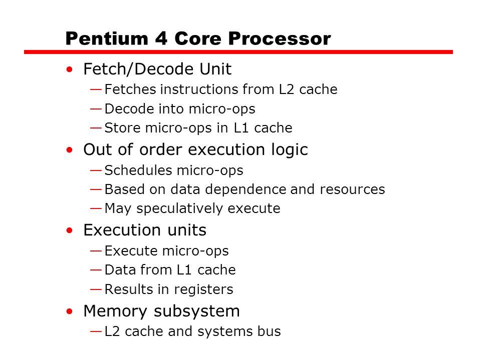 Pentium 4 Core Processor