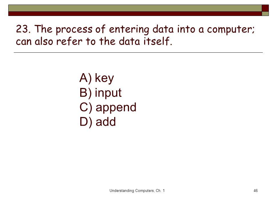 Understanding Computers, Ch. 1