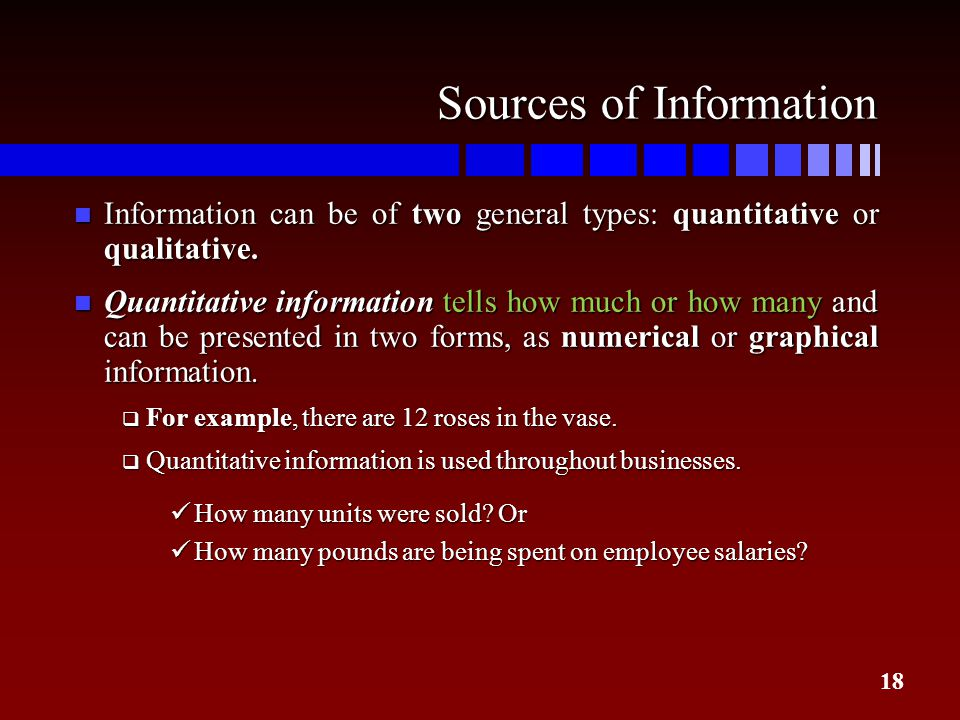 Types of Information Resources a Business Needs