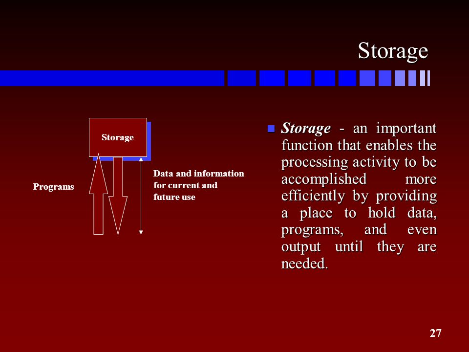 Storage Storage. Programs. Data and information. for current and. future use.