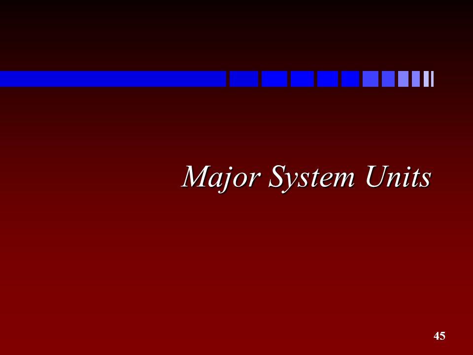 Major System Units