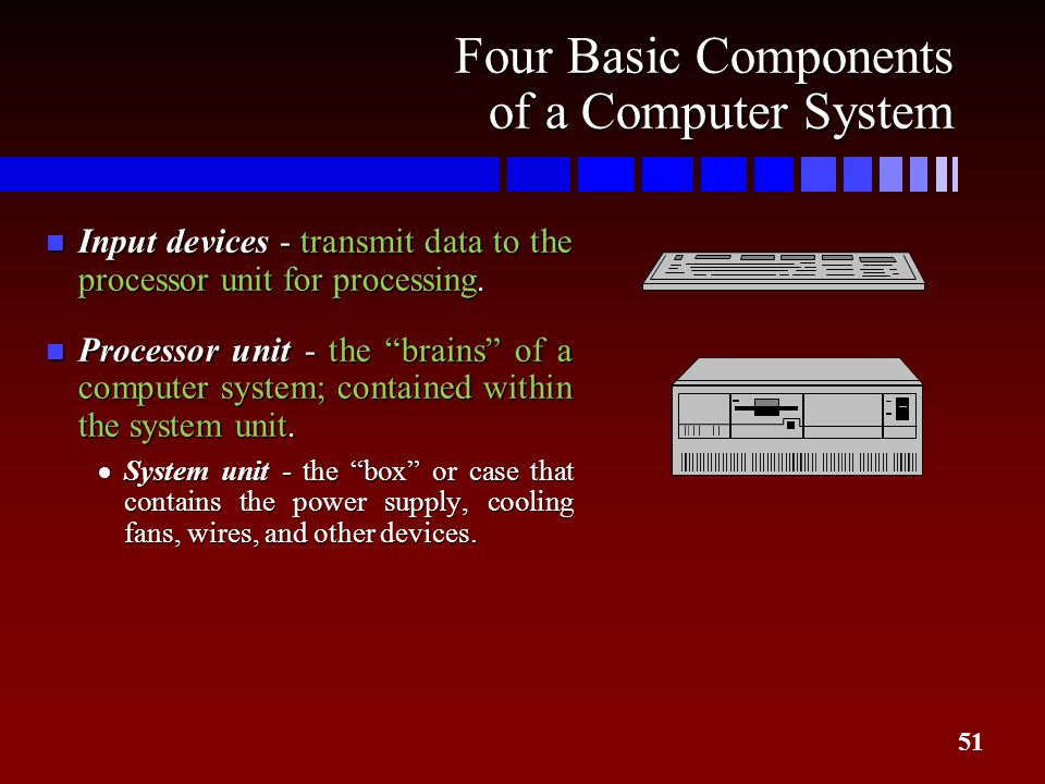 Four Basic Components of a Computer System