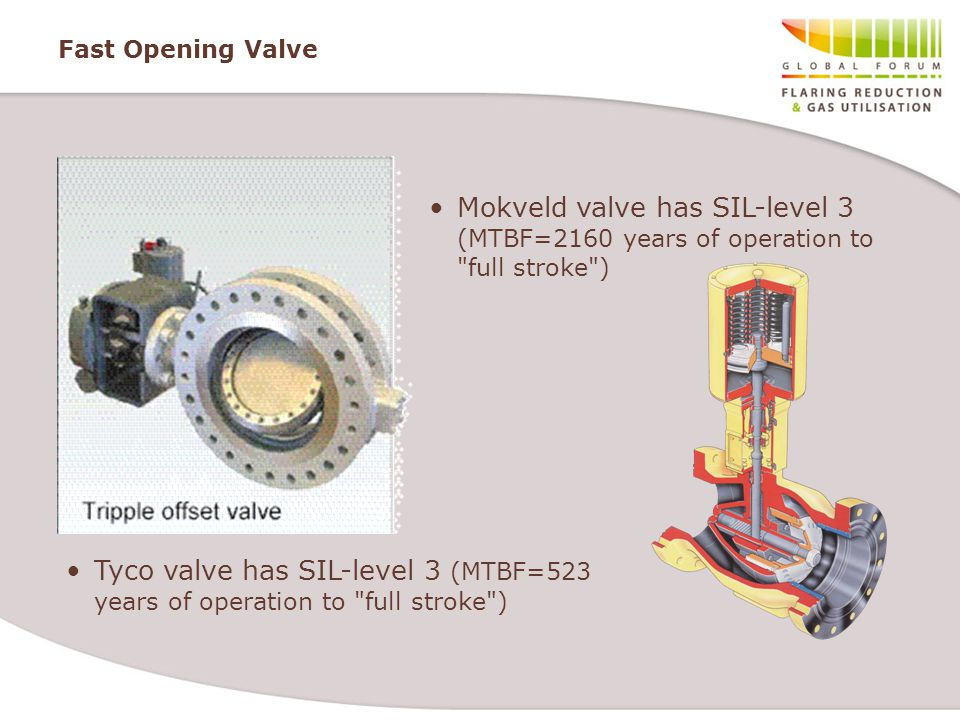 Fast Opening Valve Mokveld valve has SIL-level 3 (MTBF=2160 years of operation to full stroke )