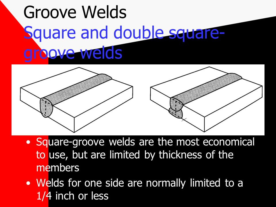 Groove Welds Square and double square-groove welds