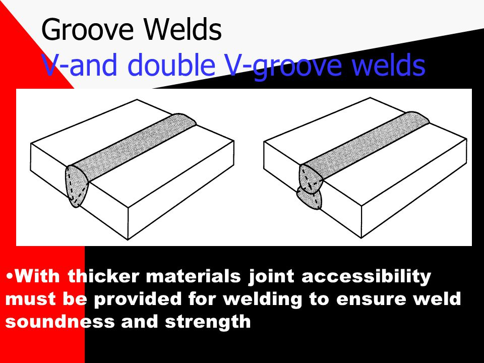 Groove Welds V-and double V-groove welds