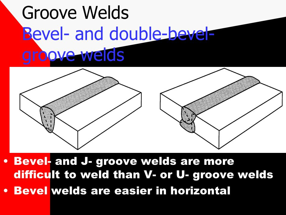 Groove Welds Bevel- and double-bevel-groove welds